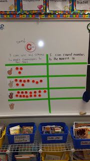 Student Self Evaluations! - The Organized Classroom Blog