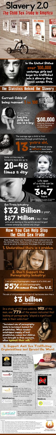 Child Sex Trafficking In America- Children forced to have sex 20-48 times per day. Of course pornography is what has created the demand for so many child sex slaves. Please come soon, Jesus!!!