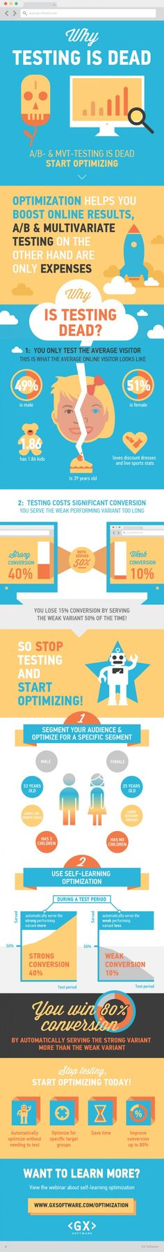 Stop #testing start #optimizing #online #marketing #facts