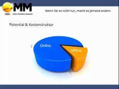 http://www.hanshans.online-marketing-masterplan.de  Das Webinar mit @Ulrich Eckardt zum Online Marketing Masterplan