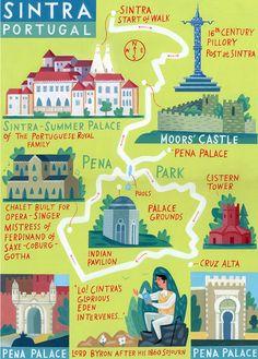 Sintra walking map