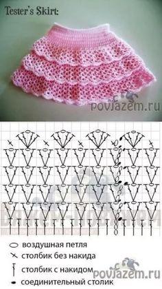 детская юбочка крючком со схемами: 10 тыс изображений найдено в Яндекс.Картинках