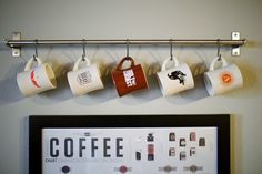 DIY Kitchen Decor: Hang your favorite souvenir mug on display | www.gimmesomestyleblog.com