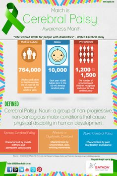 Cerebral Palsy Awareness Month