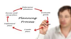 How to plan your trade show?