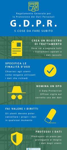 Infografica GDPR General Data Protection Regulation, User Interface, Internet Marketing, Web Design, Social Media, Homework, Tips, Business, Places