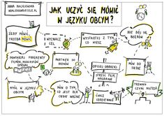 Myślenie wizualne, kurs online, e-book, sketchnoting English Teaching Resources, English Activities, English Lessons, Learn English, English Grammar, English Language, Teaching Reading, Learning, School Notes