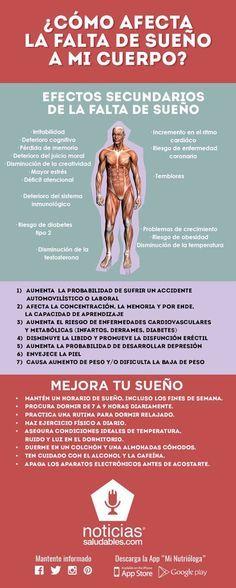 Las consecuencias de no dormir para el cuerpo humano. #infografía #salud