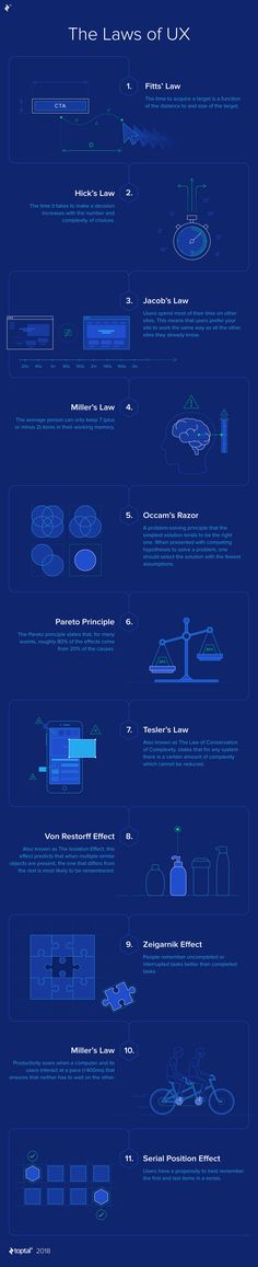 The Tried and True Laws of UX [with Infographic] – UX Planet - Web Design & Web Development Web Design Trends, Design Web, Website Design, Logo Design, Design Blog, Web Design Inspiration, Career Inspiration, Ios App Design, Mobile App Design