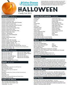 2013 Gluten Free Halloween Candy list