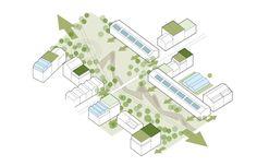 Kjellander + Sjöberg Architects - New Eriksberg - The Barefoot park Wooden Architecture, Green Architecture, Architecture Portfolio, Concept Architecture, Architecture Diagrams, Architecture Design, Urban Mapping, Landscape Diagram, New York Projects