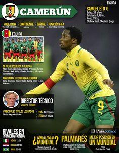Afiches digitales. Grupo A. Camerún