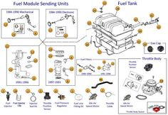 Jeep Cherokee XJ | Jeep Fuel System Parts | Morris 4x4 Center