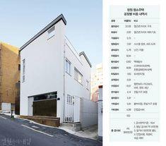 일상의 작은 행복을 되찾기 위해 내 집을 짓기로 하고 과감히 귀향을 결심한 건축가가 그 지난한 과정과 함께 공사비 내역을 전격 공개했다. 작년까지만 해도 서울에서 건축설계사무소를 다니는 10년 차 직장인이었던 성재원 건축가. 서울에 있는 동안에는 가족과 함께 12평 빌라 투룸에서 전세로 살았다. 불안정한 주거환경은 다양한 활동과 요구사항을 담기에 질적으로