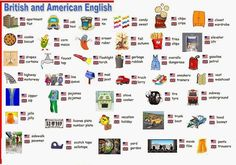 Comparison of British and American English | 40+ Differences Illustrated 7