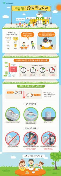 냉면, 콩국수 식중독 예방하려면 어떻게…식약처 수거, 검사 [인포그래픽] #food #Infographic ⓒ 비주얼다이브 무단 복사·전재·재배포