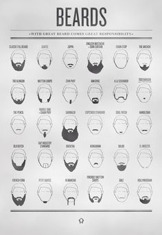 Beards...I didn't know there were so many different kinds