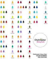 Guide to Mix Color Using Chefmaster's Food Color - Chefmaster.com Mixing Paint Colors, Color Mixing Guide, Color Mixing Chart, Colour Chart, Purple Food Coloring, Gel Food Coloring, Cake Decorating Piping, Cookie Decorating, Food Coloring Mixing Chart