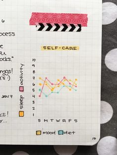 Keep track of whatever self-care habits you want (like sleep, exercise, nutrition, getting outside, relaxing) and graph it alongside your mood to pick up any patterns.