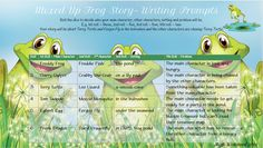 Frogs - on Butterfly Wings ~ English Australian Curriculum, Home Learning, Butterfly Wings, Your Story, Creative Writing, Frogs, Writing Prompts, The Unit, English