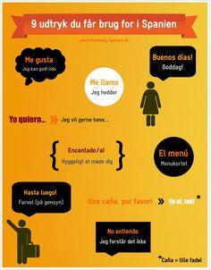 Tal Spansk I - infografik med 9 nyttige udtryk du får brug for på ferien i Spanien! #spansk #talspansk #gloser #sprog