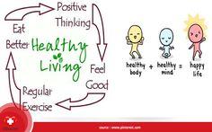 Kesehatan yang baik ditambah pikiran positif akan membawa kebahagiaan. Selamat beristirahat, UDoctorians! :)