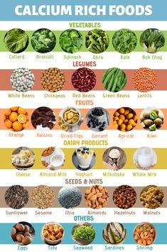 Essential Tips And Tricks For Eating A Healthy Diet – Nutrition Healthy Snacks, Healthy Eating, Healthy Recipes, Delicious Recipes, Vegetarian Recipes, Calcium Rich Foods, Foods High In Potassium, Calcium Food Sources, Vegetarian