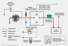 Electric Fan Wiring Diagram With Switch Electric Radiator Fan, Electric Radiators, Electric Cooling Fan, Electric Fan, Trailer Light Wiring, Ac Fan, Electrical Wiring Diagram, Circuit Diagram, Luxury Cars