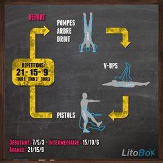 Séance de CrossFit sans matériel avec 3 tours d'exercices de  21, 15 et 9 répétitions.  Bonne semaine à tous !