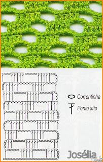 Crochet Shell Stitch and Mesh – detailed description and crochet chart crochet Crochet Shell Stitch, Crochet Motifs, Crochet Stitches Patterns, Crochet Diagram, Crochet Chart, Bead Crochet, Filet Crochet, Crochet Designs, Crochet Lace