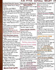Spring Tutorial, School Notes, Karma, High School, Language, Study, Journal, How To Plan, Education