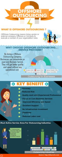 benefits-of-hiring-an-offshore-outsourcing-company-infographic  #propertypreservationdataentryservices #dhaninfo