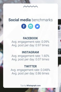 top 10 instagram tools for marketers blog whatagraph 40 Social Media Marketing Images Social Media Statistics Social Media Marketing Social Media