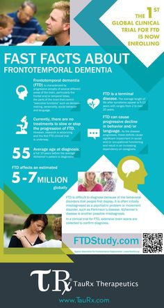FTD Study (Frontotemporal dementia) by Medici Global, via Behance