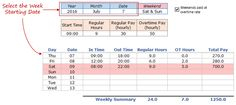 Employee Timesheet Calculator Template in Excel
