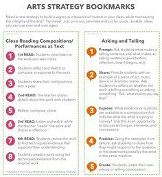 Art strategies Art Handouts, Cross Curricular, Content Area, Wall Posters, Arts Ed, Close Reading, School Resources, Teacher Stuff, Art Education