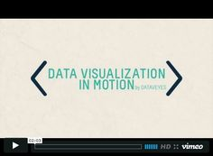Data Visualization in Motion You Need Video Promoting Your Business, Product, Service Or Whatever You Want. --> www.gvcreator.com/
