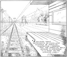 Step 05 perspective drawing railroads Basics of 1 Point and 2 Point Perspective   AKA Parallel and Angular Perspective Lesson:
