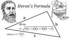 Education Discover Herons Formula: Area of a Triangle Knowing Lengths of 3 Sides: Algebraic Proof Steemit Algebra, Calculus, Geometry Formulas, Physics Formulas, Math Notes, Math Measurement, Math About Me, Love Math, Teaching Math