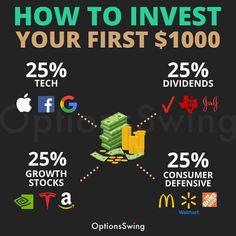Stock Market Investing, Investing In Stocks, Investing Money, Stock Market For Beginners, Stocks For Beginners, Stock Trading Strategies, Retirement Strategies, Dividend Investing, Investment Tips