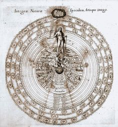 Robert Fludd, Integra Natura speculum Artisque imago (The Mirror of the Whole of Nature and the Image of Art), published in 1617.
