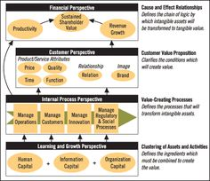 Mapping the Path to the Future - Information Management Magazine Article