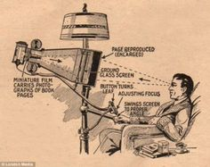Incrível projeto de 1935 antecipa atuais dispositivos leitores de livros digitais como Kindle e Kobo