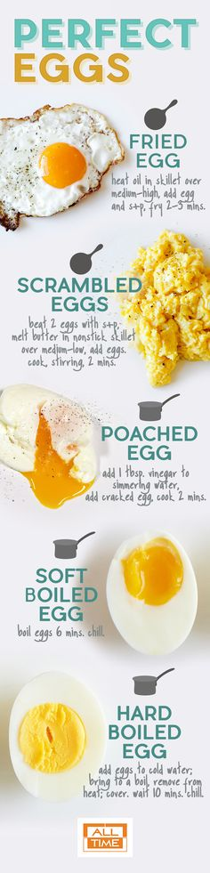 Cook those #eggs to perfection by using this simple #guide. #Breakfast #Food #Recipe