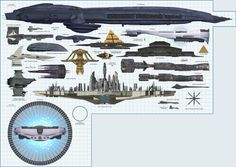 The Ships of Stargate to Scale