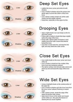 what is the taped up lash extension technique - Google Search More