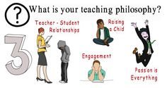 Teacher Interview Questions for Education in various disciplines and grades Teacher Interview Questions, Teacher Interviews, Teaching Philosophy, Relationship, Student, Passion, This Or That Questions, Education, Memes