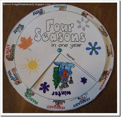 Weather wheel study activity  This is a great way to have students get involved in learning the seasons. They will be able to draw what the season looks like and write the months that these seasons occur. It will be a great tool that the students can use for reference later on. It could be an independent activity reinforcing their knowledge about weather.