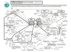 Don Cohen - The Mathman: A Map to Calculus