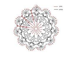 デイジーのコースター編み方 セリアのエンジェルコットン【無料編み図あり】 - 料理と暮らし Doilies, Coasters, Daisy, Knitting, Inspiration, Cute, Yahoo, Knitting Charts, Crochet Stitches